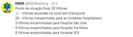 Grave acidente com elétrico em Lisboa faz 28 feridos 2